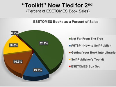 """""""Self Publisher's Toolkit"""" Sales"""