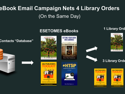 4  ESETOMES eBooks Library Orders