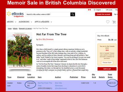 British Columbia Sale Discovered