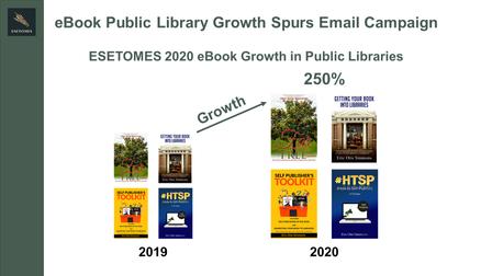 ESETOMES eBooks  & Libraries