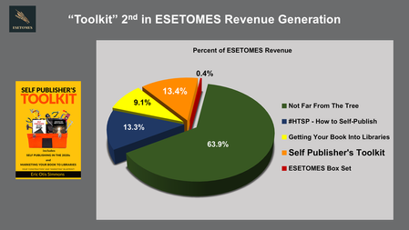 """""""Toolkit"""" 2nd in Revenue Generation"""