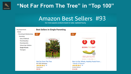 """""""Not Far From The Tree"""" in """"Top 100"""""""