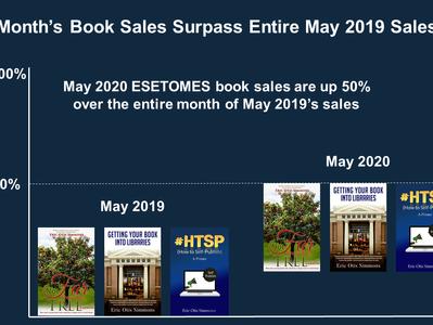 Books Sales Soaring