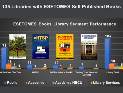 135 Libraries with ESETOMES Books
