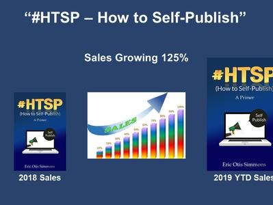 #HTSP Sales Growing at 125%