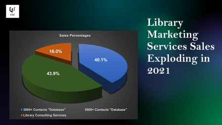 Library Marketing Services Exploding