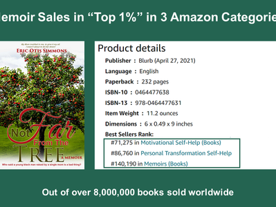"""""""Not Far From The Tree"""" in Amazon """"Top 1%"""""""