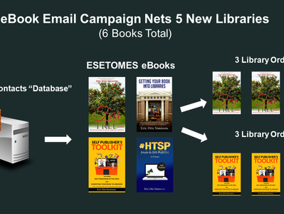 5 Libraries Purchase ESETOMES Books