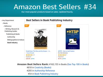 #HTSP Reaches #34 on Amazon BSL
