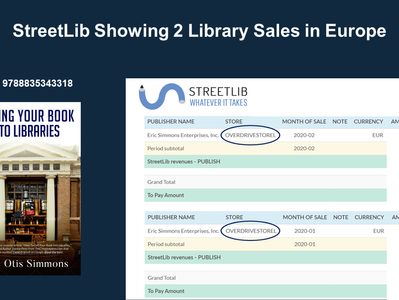 2 Library Sales in Europe