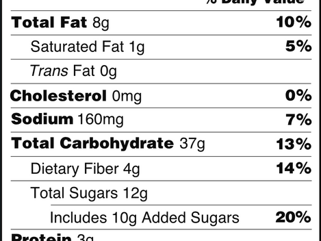 Learning the Nutrition Label Lingo