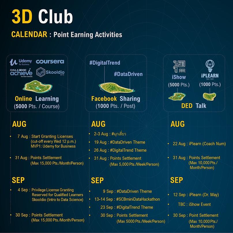 3D Club Journey_Revised_20Aug2019.jpg