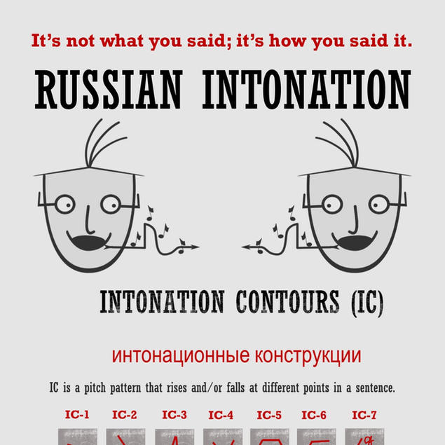Russian Pronunciation and Intonation