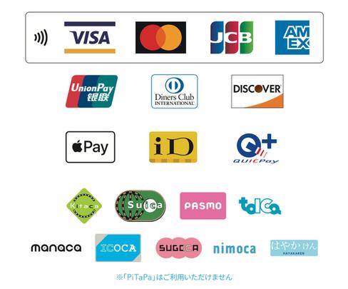 対応クレジットカード会社Credit card company
