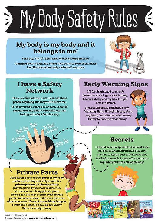 my body safety rules.jpg