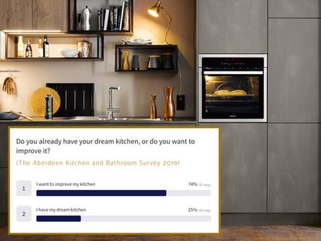 The Aberdeen Kitchen & Bathroom Survey Results