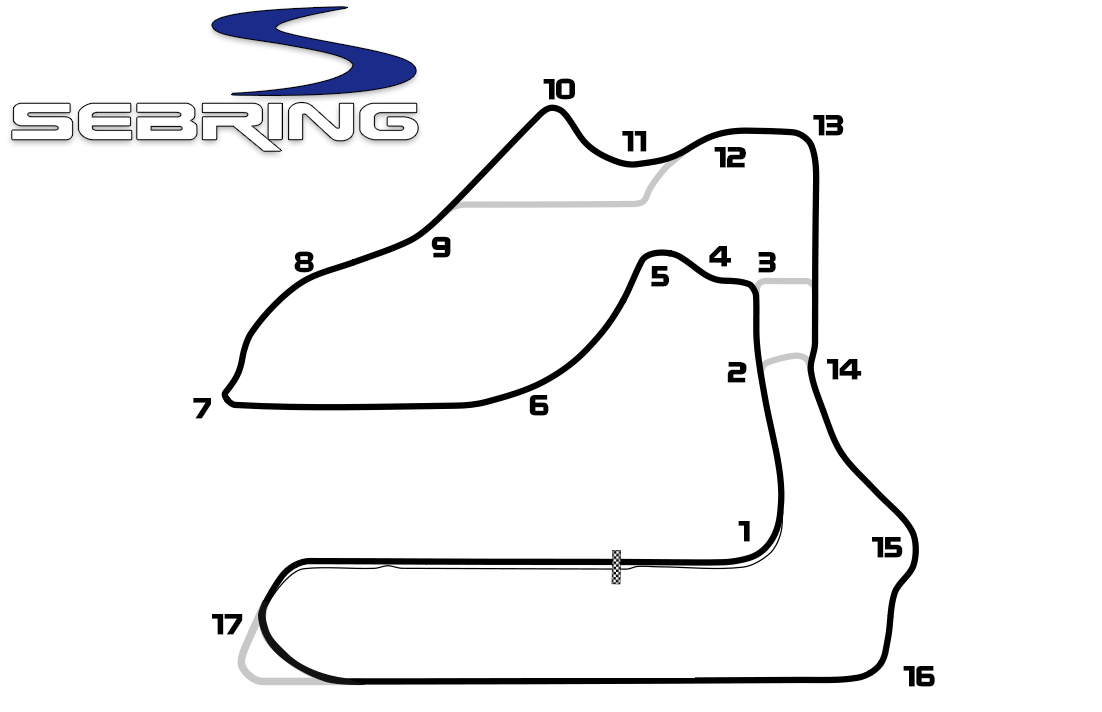 Institute Of Ro Racing