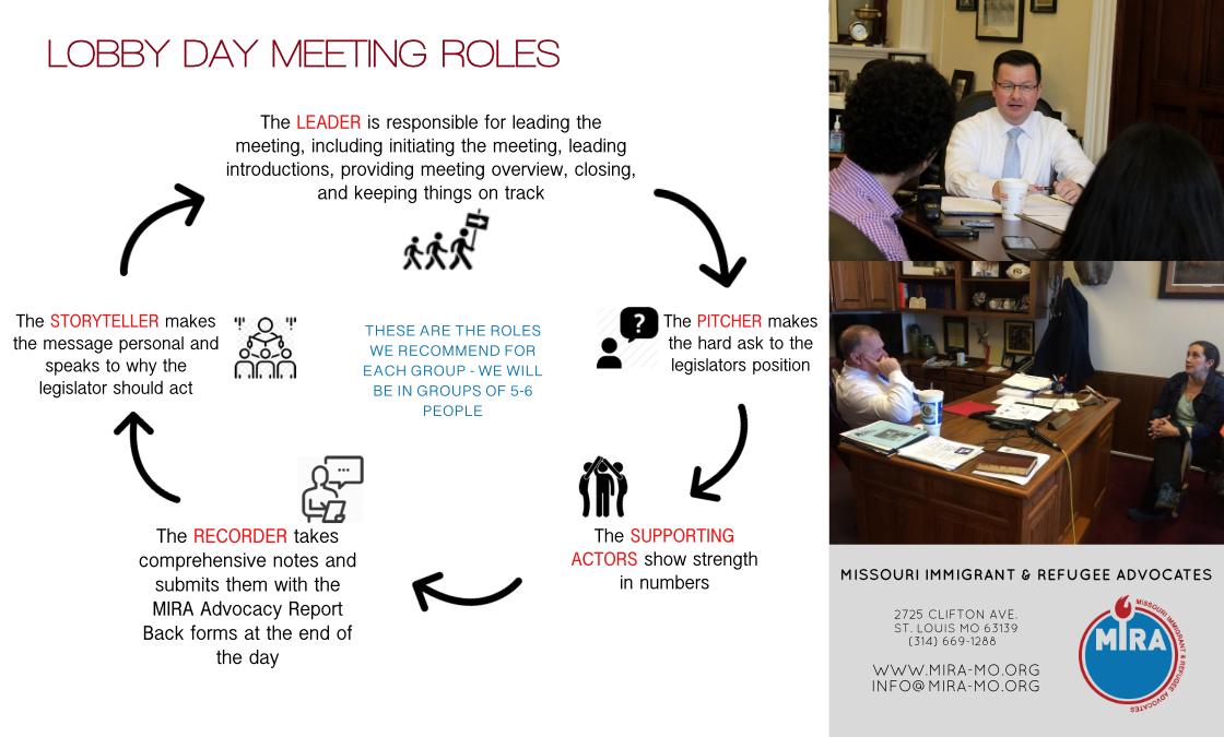 Slide 2 Meeting Roles.png