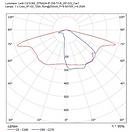 CS15362_STRADA-IP-2X6-T3-B