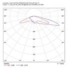 CS15158_STRADA-IP-2X6-T4-B
