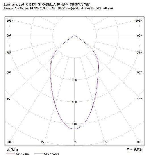 F14486_FLORENCE-Z30
