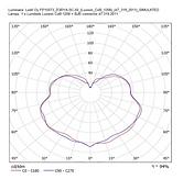 FP15073_ZORYA-SC-50