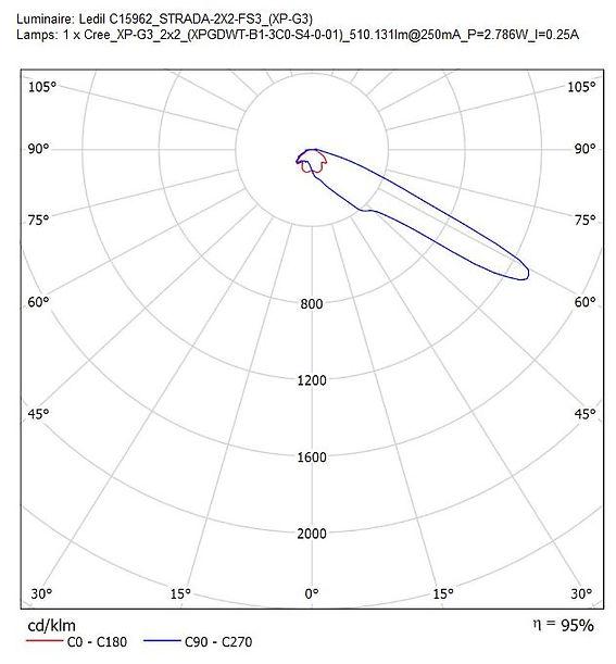 C15962_STRADA-2X2-FS3