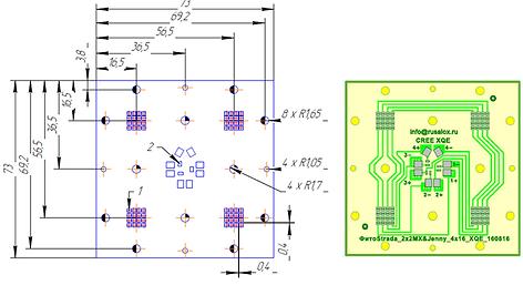 Светодиодные модули серии Florence-1R