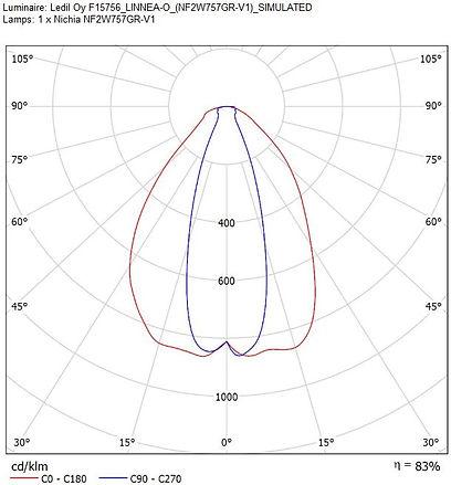 F15756_LINNEA-O