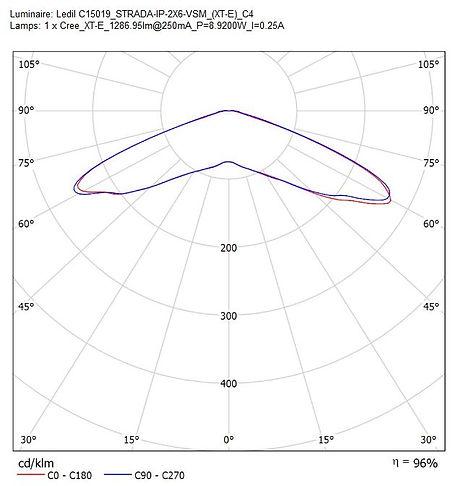 CS15020_STRADA-IP-2X6-VSM