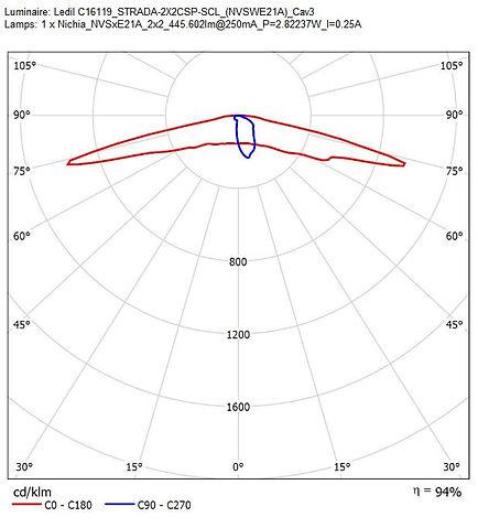 C16119_STRADA-2X2CSP-SCL