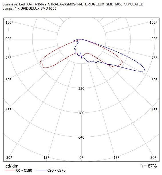 FP15672_STRADA-2X2MXS-T4-B