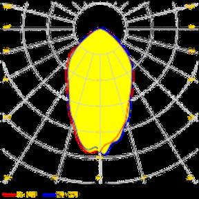 C12608_VIRPI-M