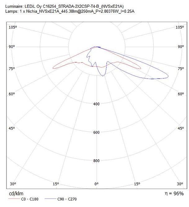 C16254_STRADA-2X2CSP-T4-B