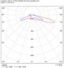 C15014_STRADA-2X2-T4-B