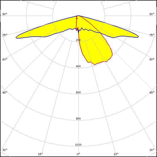 C16504_STRADA-2X2-T2-M