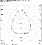 FP15897_HB-2X2MXS-WWW