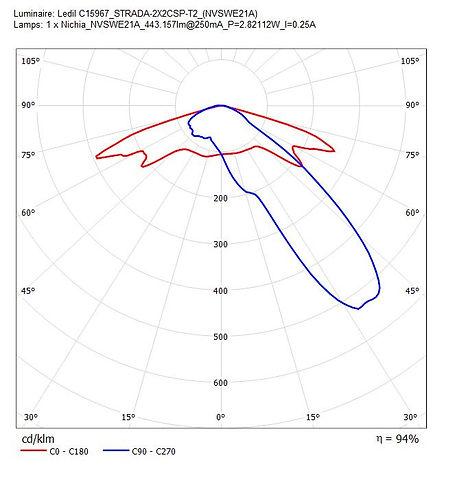 C15967_STRADA-2X2CSP-T2