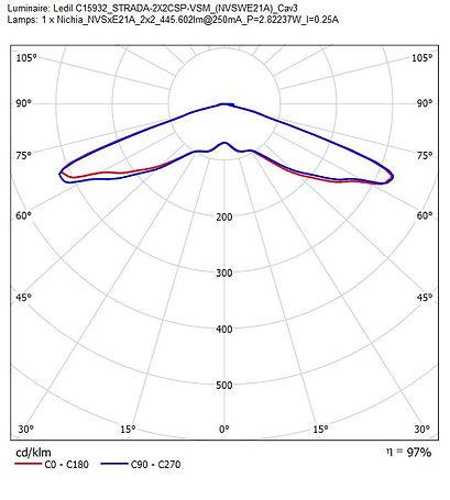 C15932_STRADA-2X2CSP-VSM