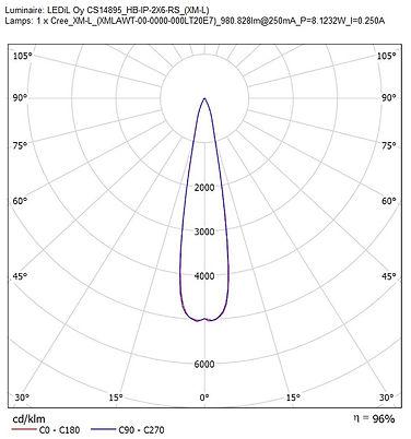 CS14895_HB-IP-2X6-RS