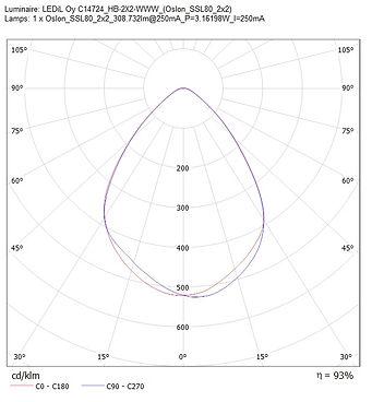 C14724_HB-2X2-WWW