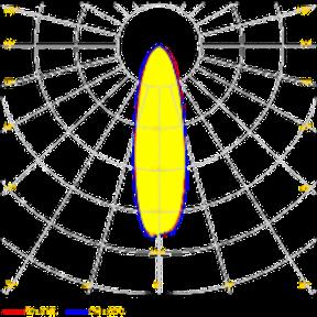 C12607_VIRPI-S