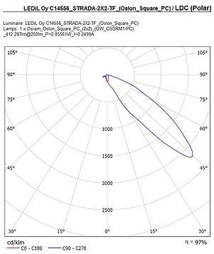 C14556_STRADA-2X2-TF