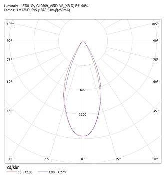 C12609_VIRPI-W