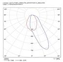 F15861_LINNEA-ZT25