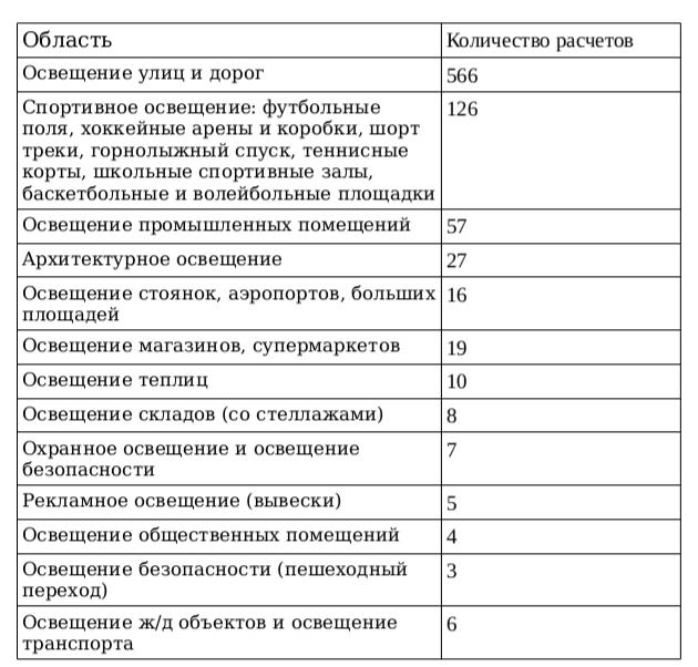 Снимок экрана от 2019-06-08 08-06-21_edi
