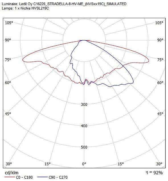 C16226_STRADELLA-8-HV-ME