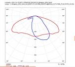 CS14145_STRADA-IP-2X6-DWC-90