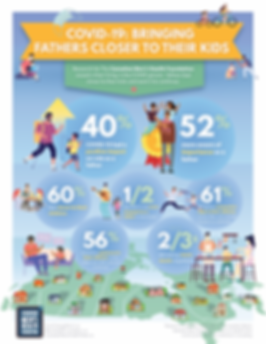 infographic-covid-19-bringing-fathers-cl