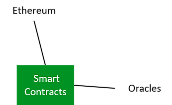 Smart contract.png